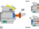 Tech Talk: Honda positions MGU-H between turbo