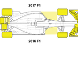 Analysis: F1's 2017 tech changes