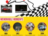 Belgian Grand Prix F1 Infographic - All you need to know!