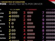 Pirelli reveals Singapore tyre selections