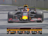 F1 to introduce new TV graphics