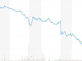 Liberty Media stock price collapses as potential race cancellations take hold