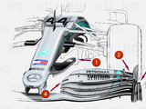 Technical Insight: Mercedes' outwash approach on the W11