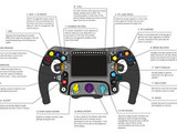 Technical Insight: The steering wheel