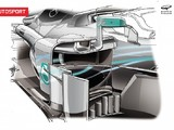 Why FIA is content Mercedes' new mirrors fit the Formula 1 rules