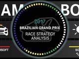 Video: Mercedes analyses Brazilian GP strategy