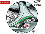 Piola: The changes helping Mercedes accomodate dual-axis F1 steering
