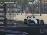 George Russell eases to third Virtual GP win around streets of Baku