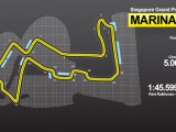 From city centre to race circuit