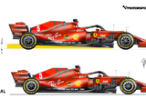 Technical Insight: Will Ferrari drop its high rake concept for greater top speed?