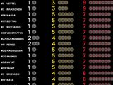 Tyre allocations for Hungarian GP revealed