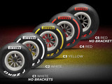 Pirelli reveals markings for test tyres