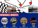 British Grand Prix: All you need to know!