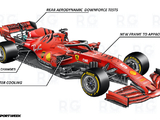 Technical Insight: Ferrari to bring a 'B-spec' SF1000 to Austria