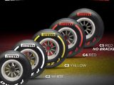Pirelli reveals new tyre markings for test compounds