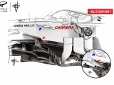 Tech secrets of Sauber's 2018 Formula 1 surge